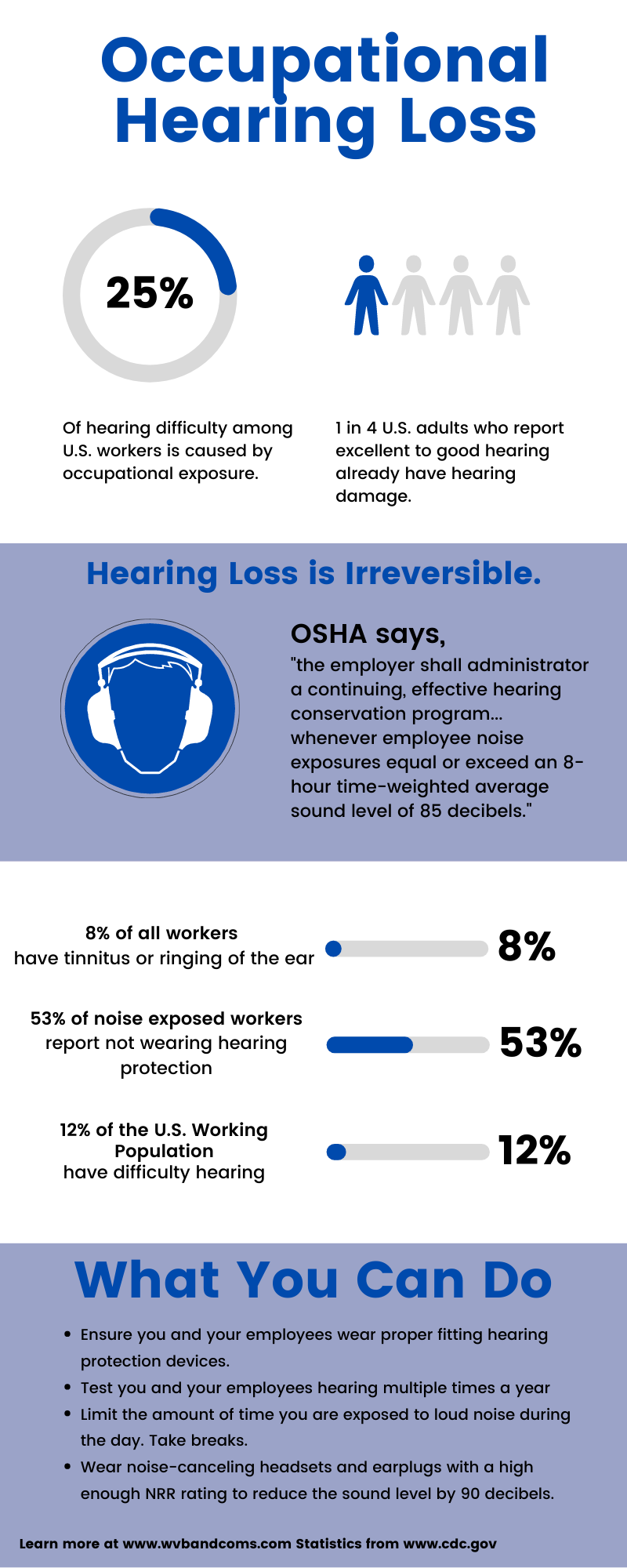How to Protect Your Hearing From Noise in the Workplace